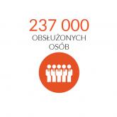 MCC Mazurkas i Mazurkas Catering 360<sup>o</sup> podsumowują 2016 rok!