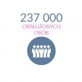 Mazurkas Catering 360<sup>o</sup> i MCC Mazurkas podsumowują 2016 rok!